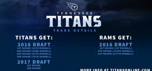 Trade Titans Rams